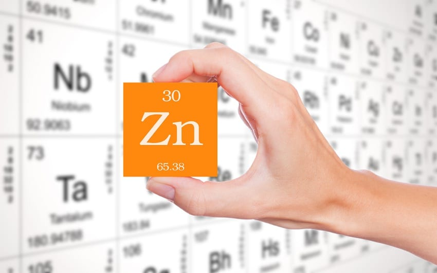Zinc on the periodic table of elements