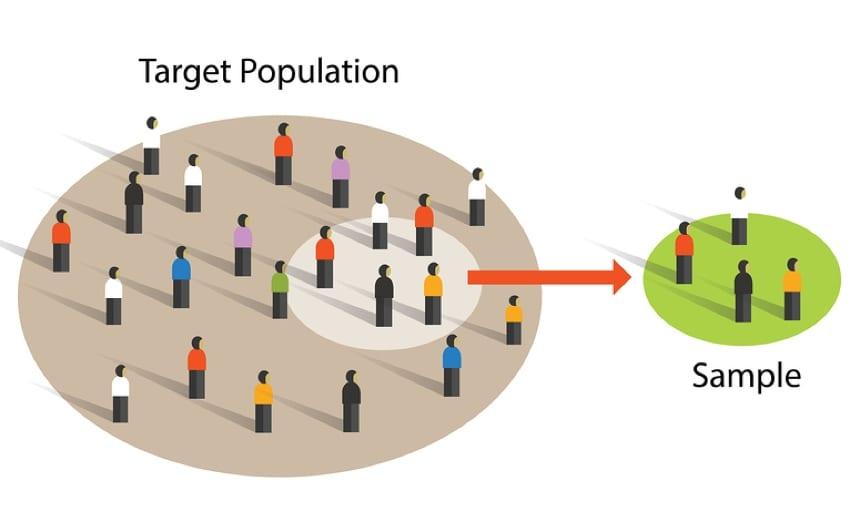 Target population & sample size